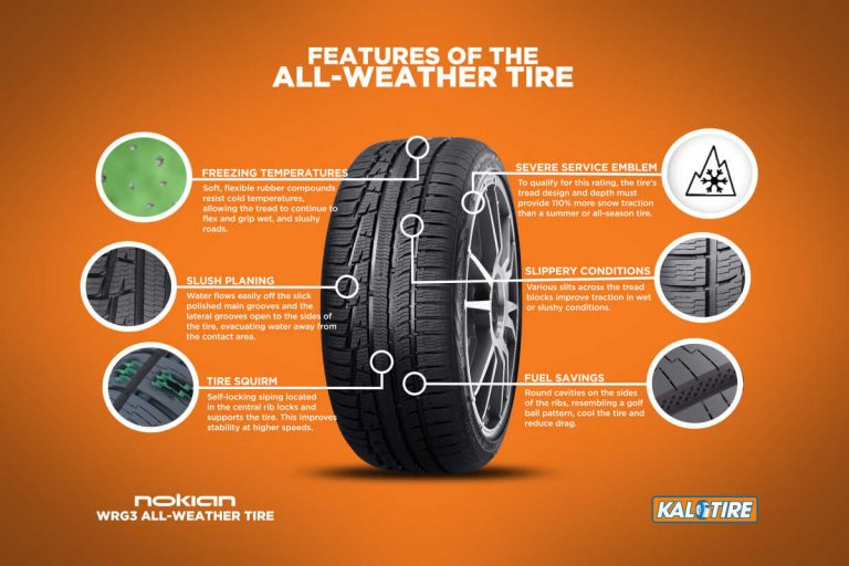 All-season vs. all-weather tires