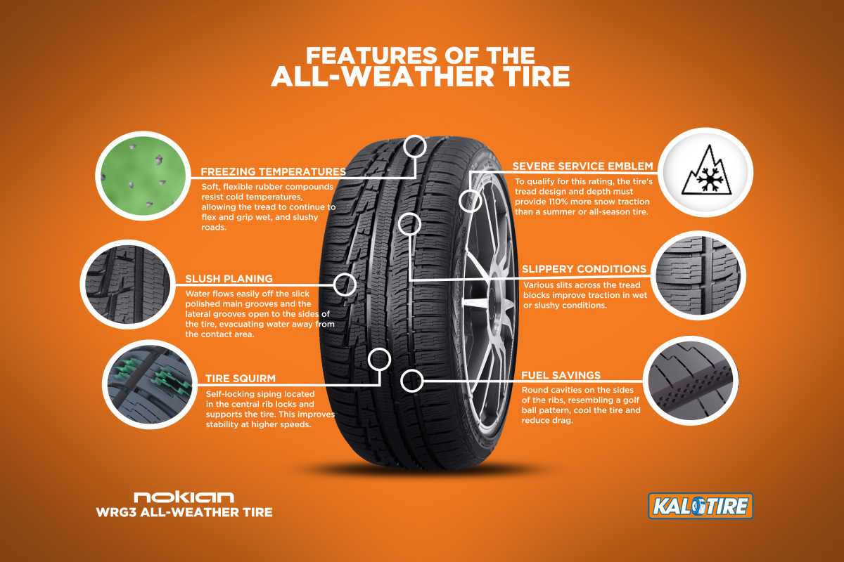 All Weather Tire >> All Seasons Or All Weathers Carpages Blog